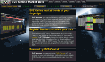 Eve-markets net ▷ Observe EVE Markets News   EVE Online